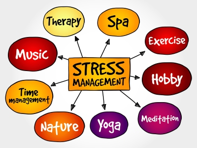 Stress management tips at work