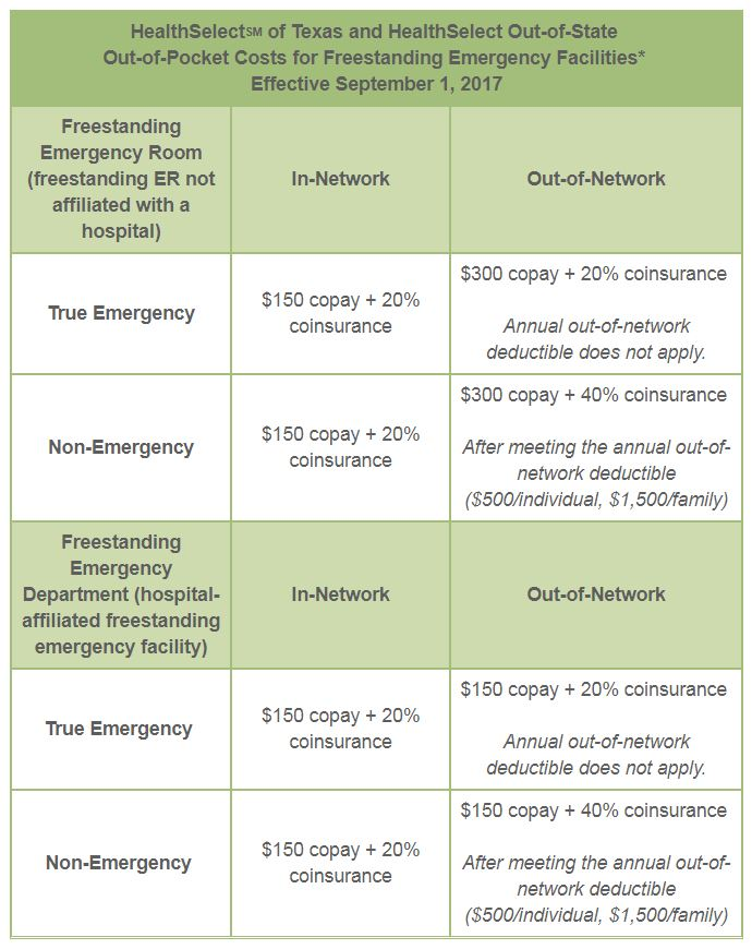 *Note: The change in copay applies only to freestanding ER facilities — the  benefits for emergency doctors and any other providers you see during an ...